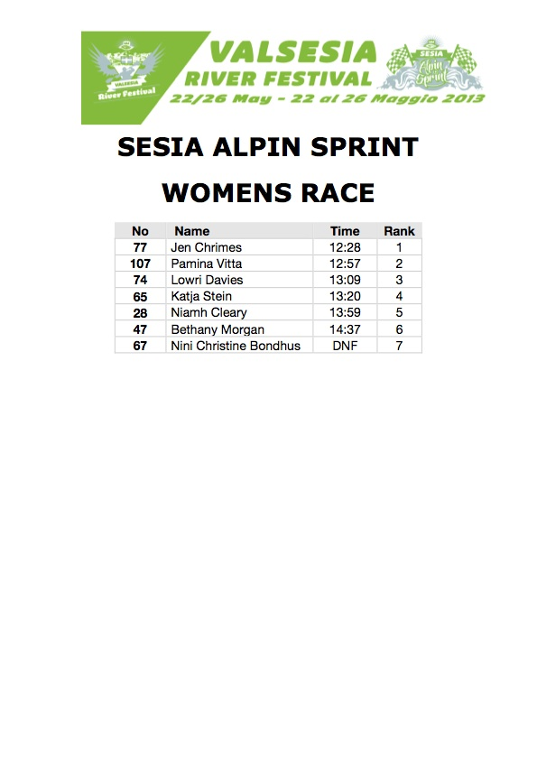 SESIA ALPIN SPRINT Ladies Race 2013