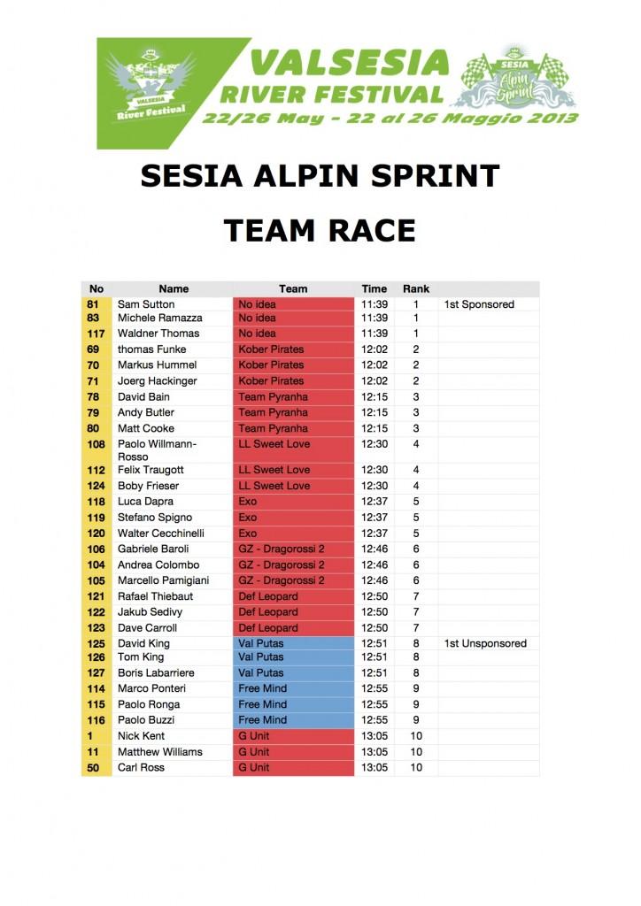 SESIA ALPIN SPRINT Team Race 2013 1