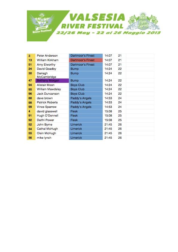 SESIA ALPIN SPRINT Team Race 2013 3