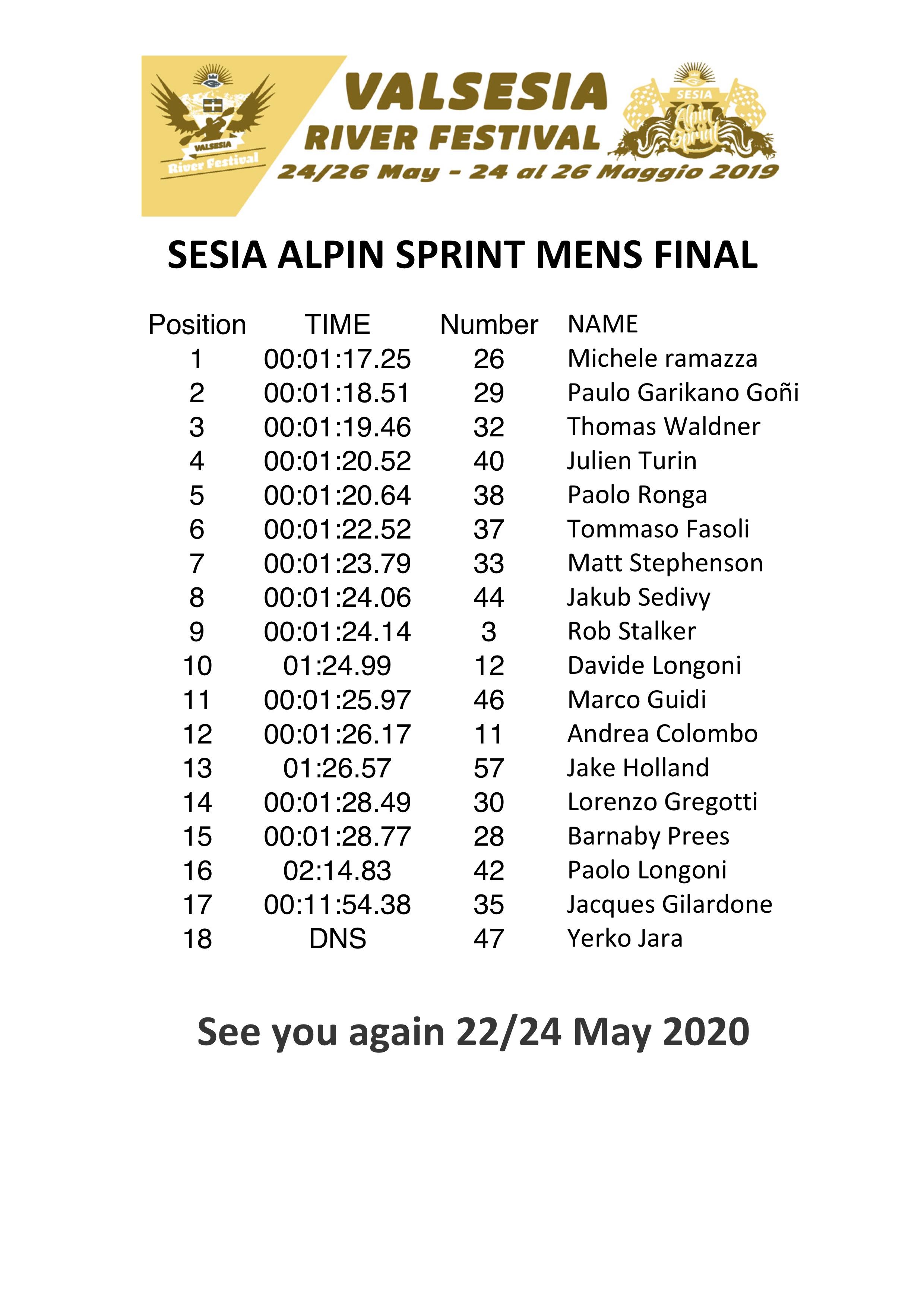 SAS 2019 Mensa FINAL
